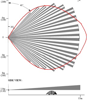 diagramest1.png