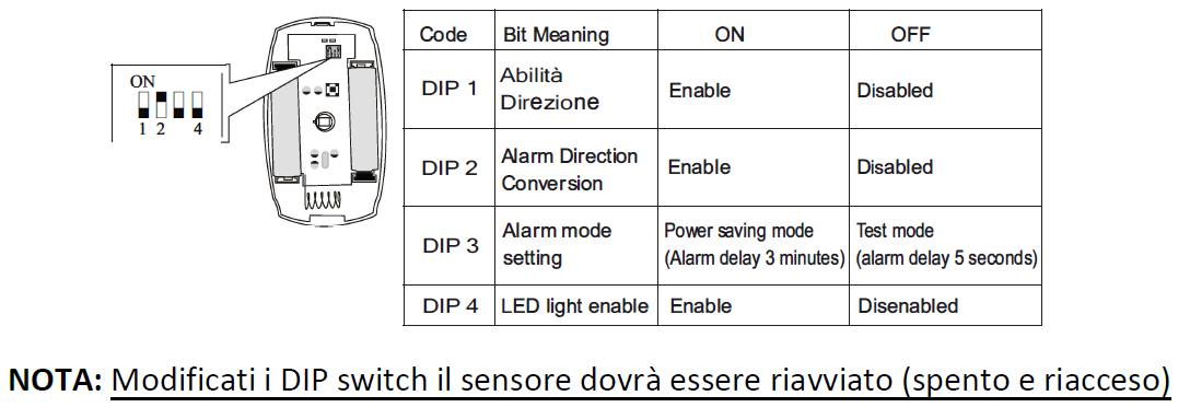 dip-switch-tendina.png